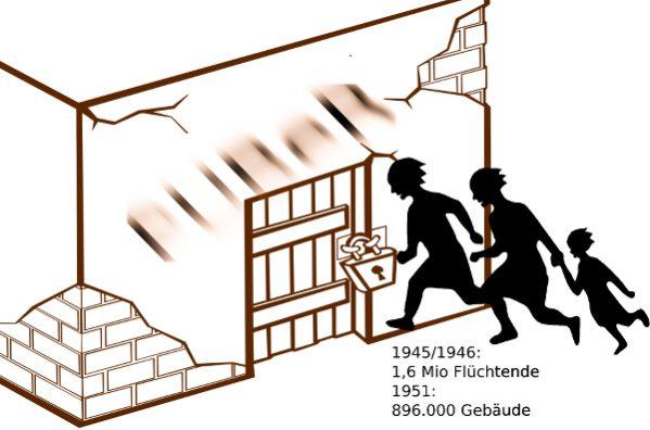 Flüchtende und Gebäude pro Einwohner_in in Österreich nach Ende des Zweiten Weltkriegs